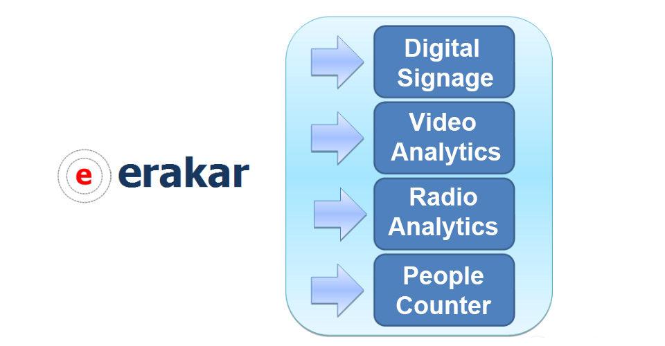 Erakar: Marketing Solutions